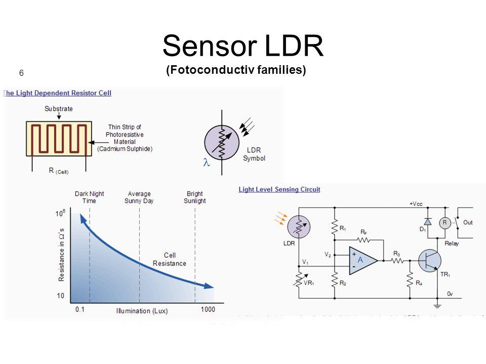 Sensor LDR 6 (Fotoconductiv families)