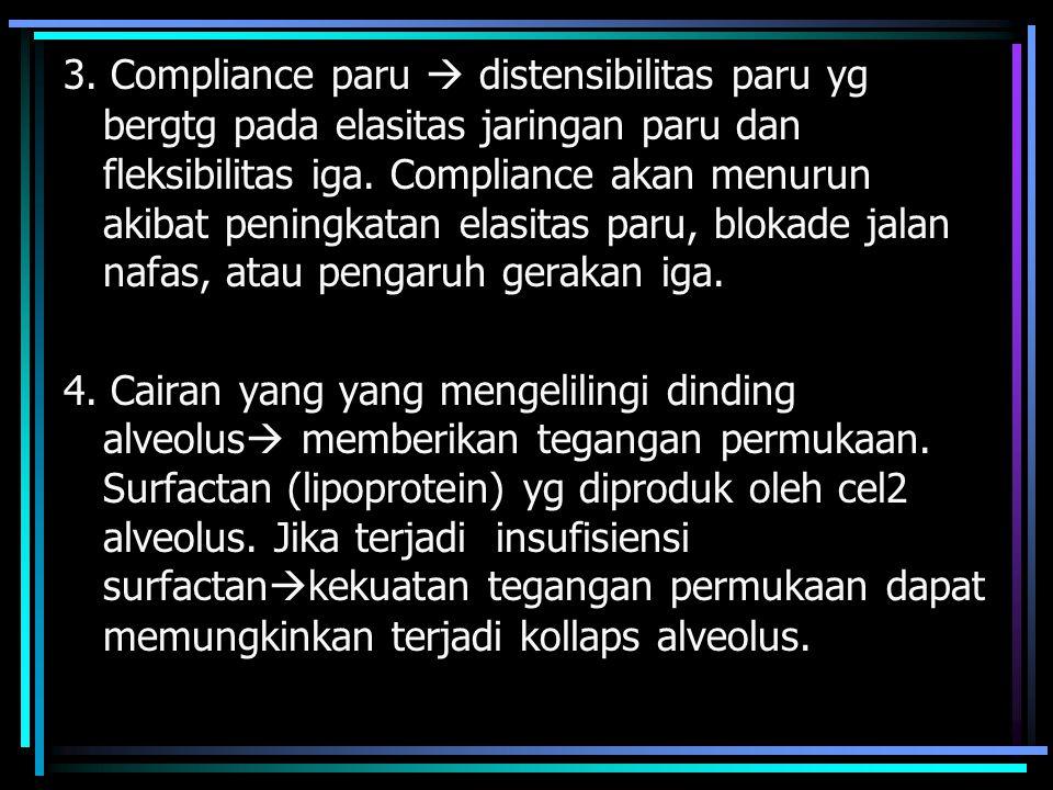 3. Compliance paru  distensibilitas paru yg bergtg pada elasitas jaringan paru dan fleksibilitas iga. Compliance akan menurun akibat peningkatan elas