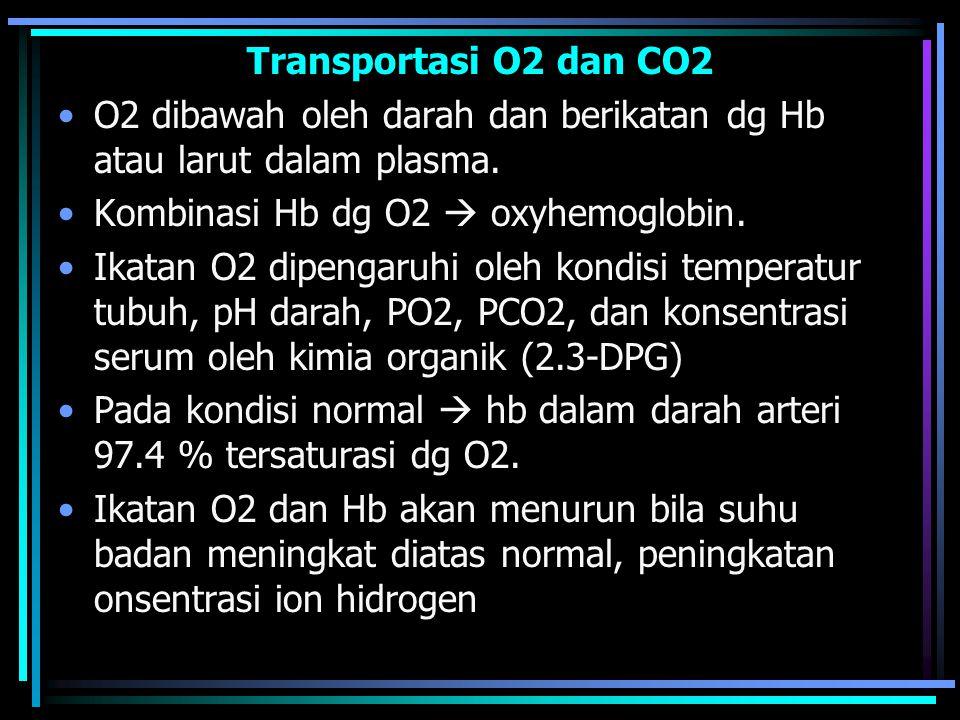 Transportasi O2 dan CO2 O2 dibawah oleh darah dan berikatan dg Hb atau larut dalam plasma.