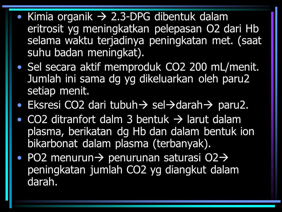 Kimia organik  2.3-DPG dibentuk dalam eritrosit yg meningkatkan pelepasan O2 dari Hb selama waktu terjadinya peningkatan met.