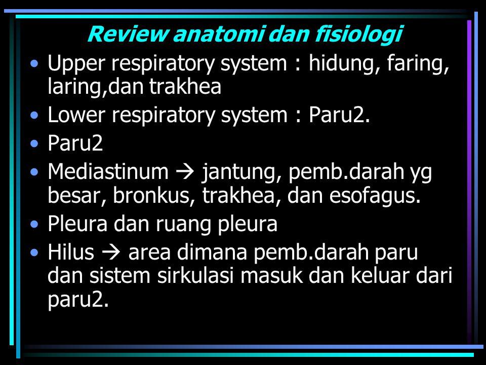 Review anatomi dan fisiologi Upper respiratory system : hidung, faring, laring,dan trakhea Lower respiratory system : Paru2.