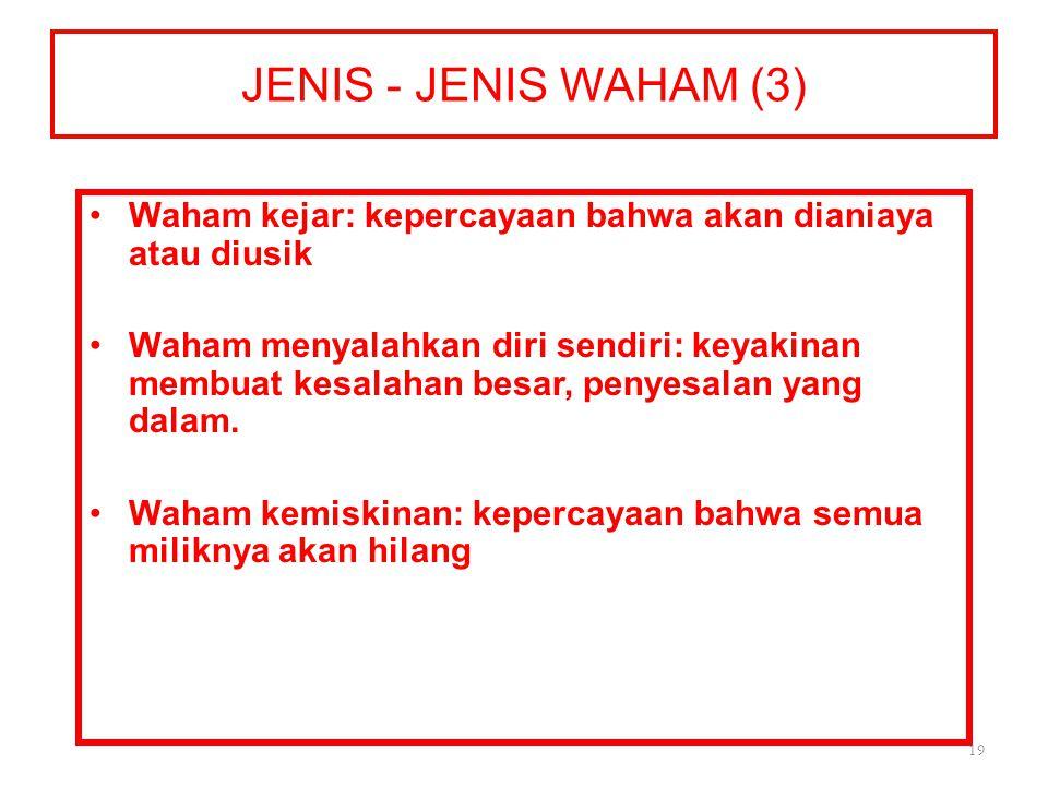 JENIS - JENIS WAHAM (3) Waham kejar: kepercayaan bahwa akan dianiaya atau diusik Waham menyalahkan diri sendiri: keyakinan membuat kesalahan besar, penyesalan yang dalam.