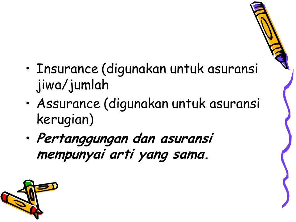 Insurance (digunakan untuk asuransi jiwa/jumlah Assurance (digunakan untuk asuransi kerugian) Pertanggungan dan asuransi mempunyai arti yang sama.
