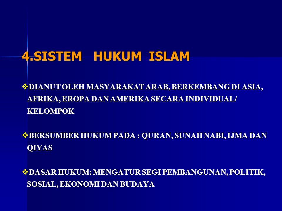 4.SISTEM HUKUM ISLAM  DIANUT OLEH MASYARAKAT ARAB, BERKEMBANG DI ASIA, AFRIKA, EROPA DAN AMERIKA SECARA INDIVIDUAL/ KELOMPOK  BERSUMBER HUKUM PADA : QURAN, SUNAH NABI, IJMA DAN QIYAS  DASAR HUKUM: MENGATUR SEGI PEMBANGUNAN, POLITIK, SOSIAL, EKONOMI DAN BUDAYA