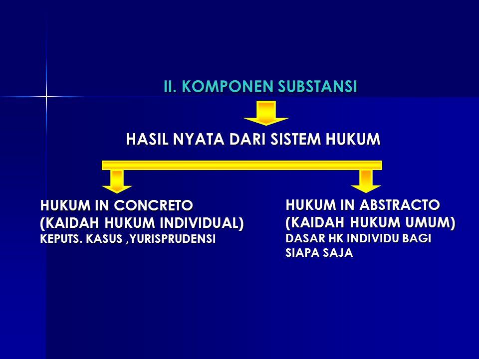 II. KOMPONEN SUBSTANSI HASIL NYATA DARI SISTEM HUKUM HUKUM IN CONCRETO (KAIDAH HUKUM INDIVIDUAL) KEPUTS. KASUS,YURISPRUDENSI HUKUM IN ABSTRACTO (KAIDA