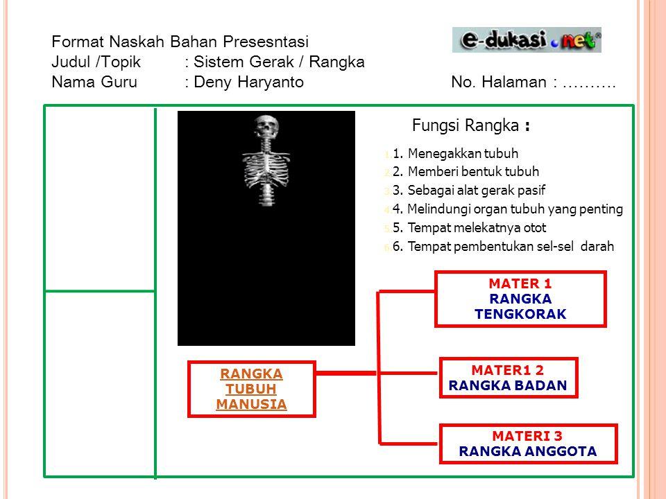 Format Naskah Bahan Presesntasi Judul /Topik : Sistem Gerak / Rangka Nama Guru : Deny HaryantoNo. Halaman : ………. Fungsi Rangka : 1. 1. Menegakkan tubu