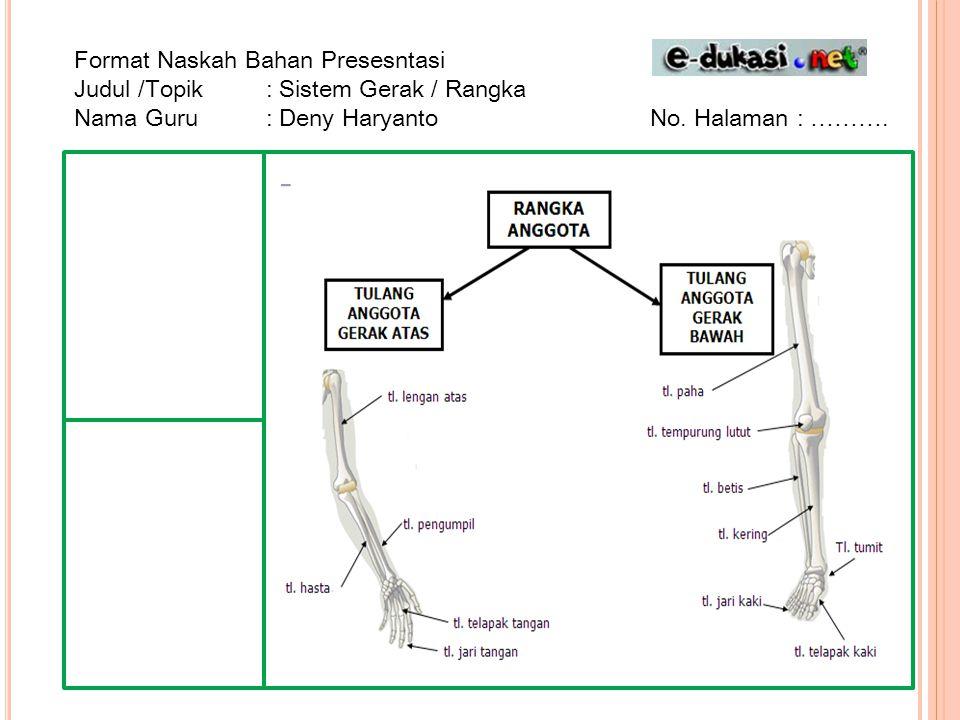 Format Naskah Bahan Presesntasi Judul /Topik : Sistem Gerak / Rangka Nama Guru : Deny HaryantoNo. Halaman : ……….