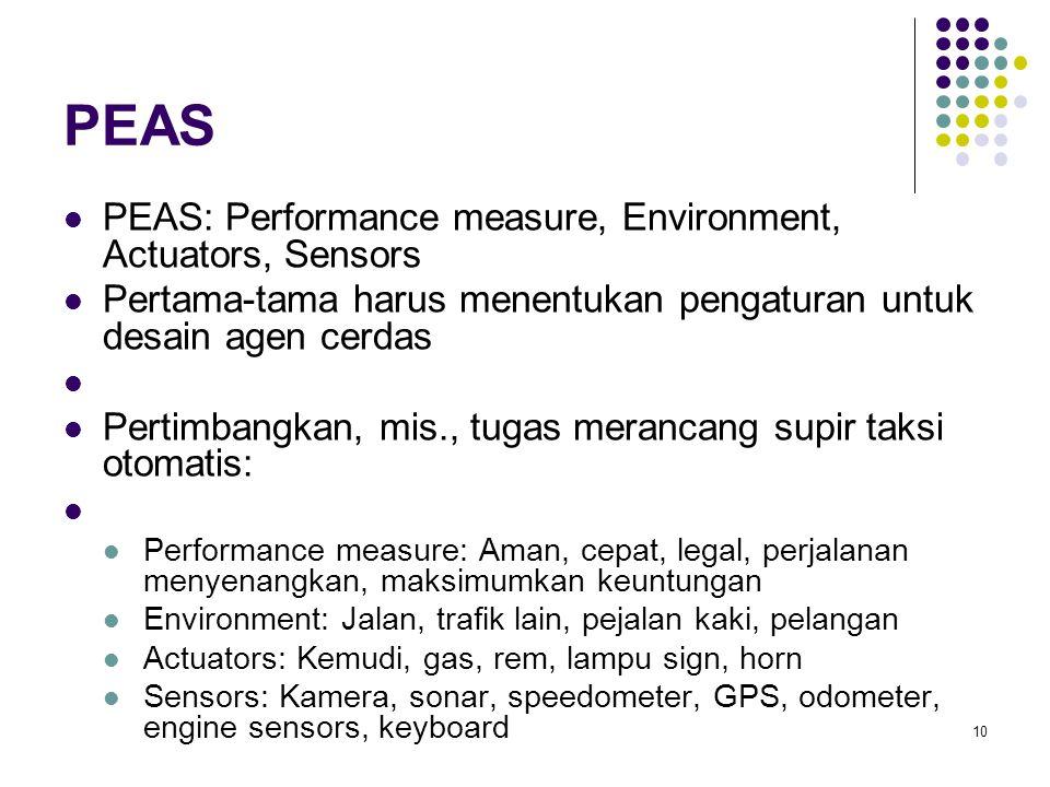 10 PEAS PEAS: Performance measure, Environment, Actuators, Sensors Pertama-tama harus menentukan pengaturan untuk desain agen cerdas Pertimbangkan, mis., tugas merancang supir taksi otomatis: Performance measure: Aman, cepat, legal, perjalanan menyenangkan, maksimumkan keuntungan Environment: Jalan, trafik lain, pejalan kaki, pelangan Actuators: Kemudi, gas, rem, lampu sign, horn Sensors: Kamera, sonar, speedometer, GPS, odometer, engine sensors, keyboard