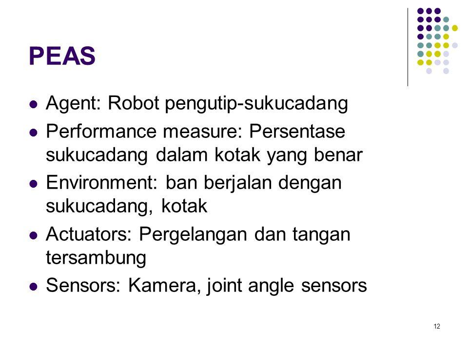 12 PEAS Agent: Robot pengutip-sukucadang Performance measure: Persentase sukucadang dalam kotak yang benar Environment: ban berjalan dengan sukucadang, kotak Actuators: Pergelangan dan tangan tersambung Sensors: Kamera, joint angle sensors