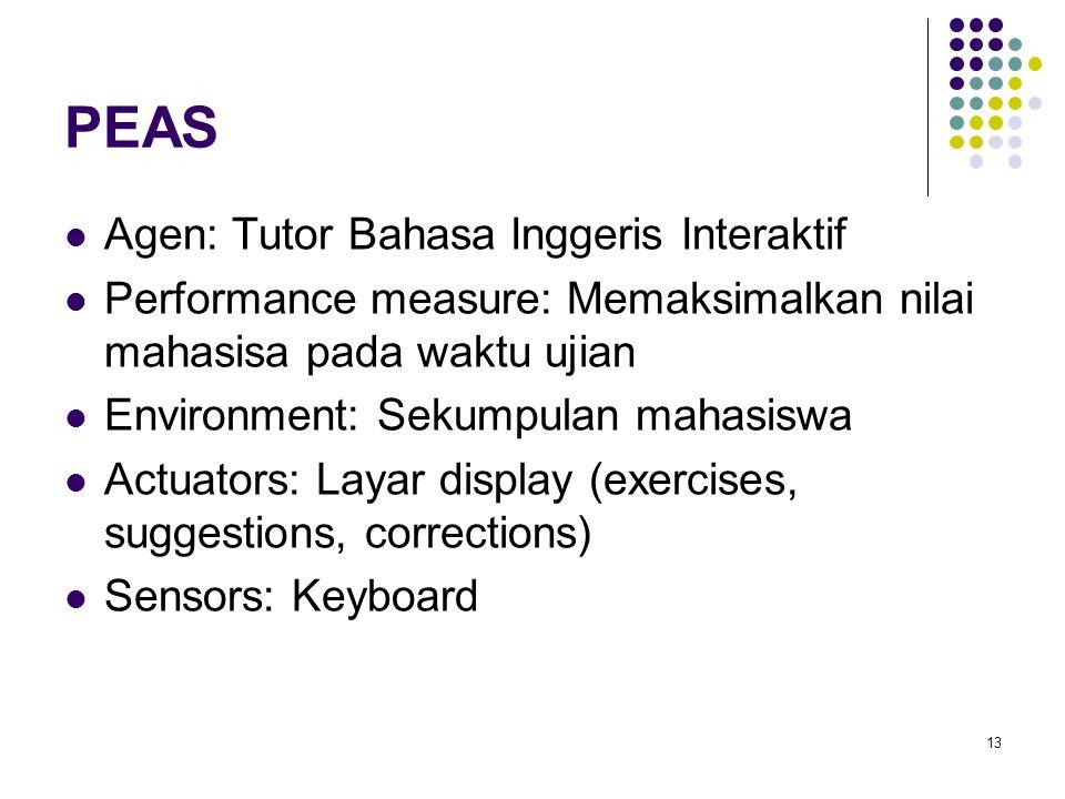 13 PEAS Agen: Tutor Bahasa Inggeris Interaktif Performance measure: Memaksimalkan nilai mahasisa pada waktu ujian Environment: Sekumpulan mahasiswa Ac