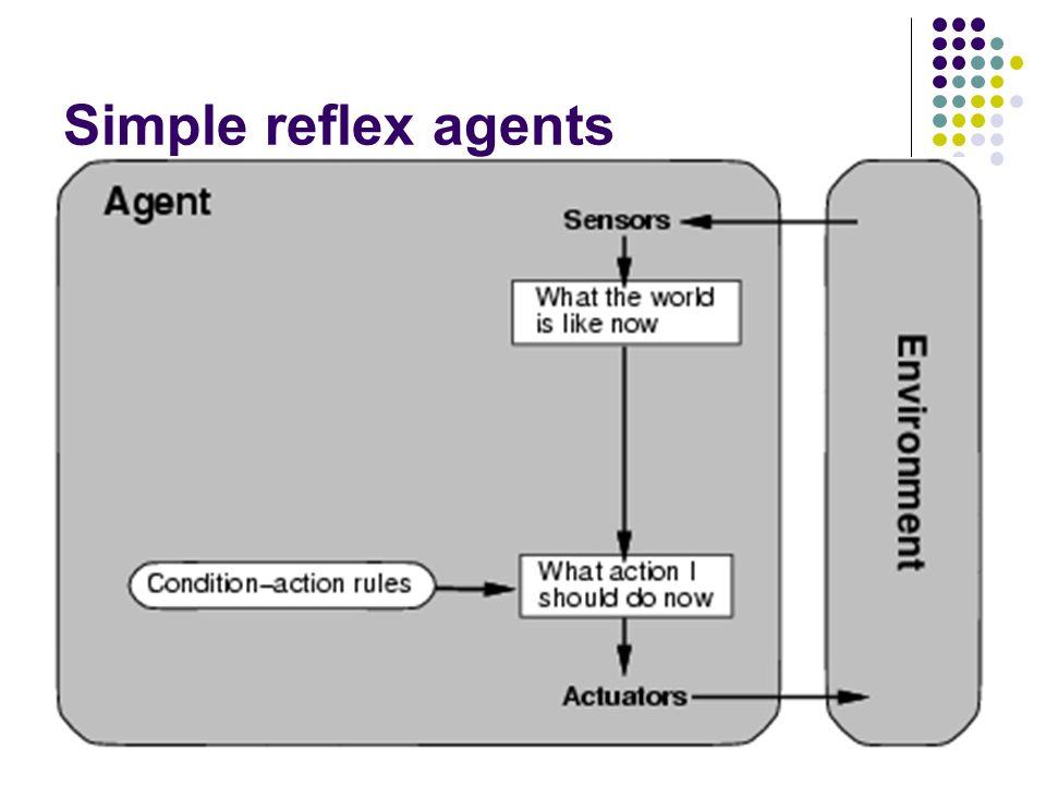 22 Simple reflex agents
