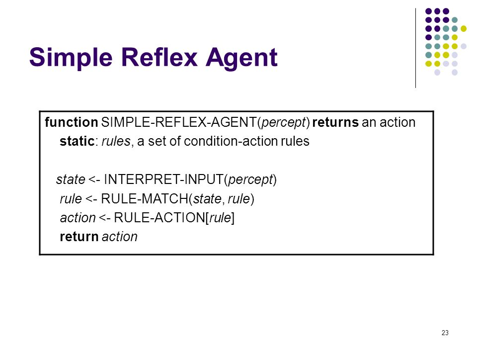 23 Simple Reflex Agent function SIMPLE-REFLEX-AGENT(percept) returns an action static: rules, a set of condition-action rules state <- INTERPRET-INPUT