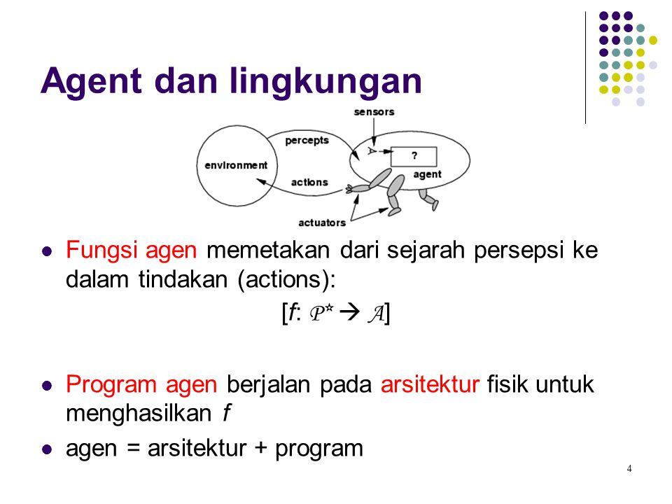 4 Agent dan lingkungan Fungsi agen memetakan dari sejarah persepsi ke dalam tindakan (actions): [f: P*  A ] Program agen berjalan pada arsitektur fisik untuk menghasilkan f agen = arsitektur + program