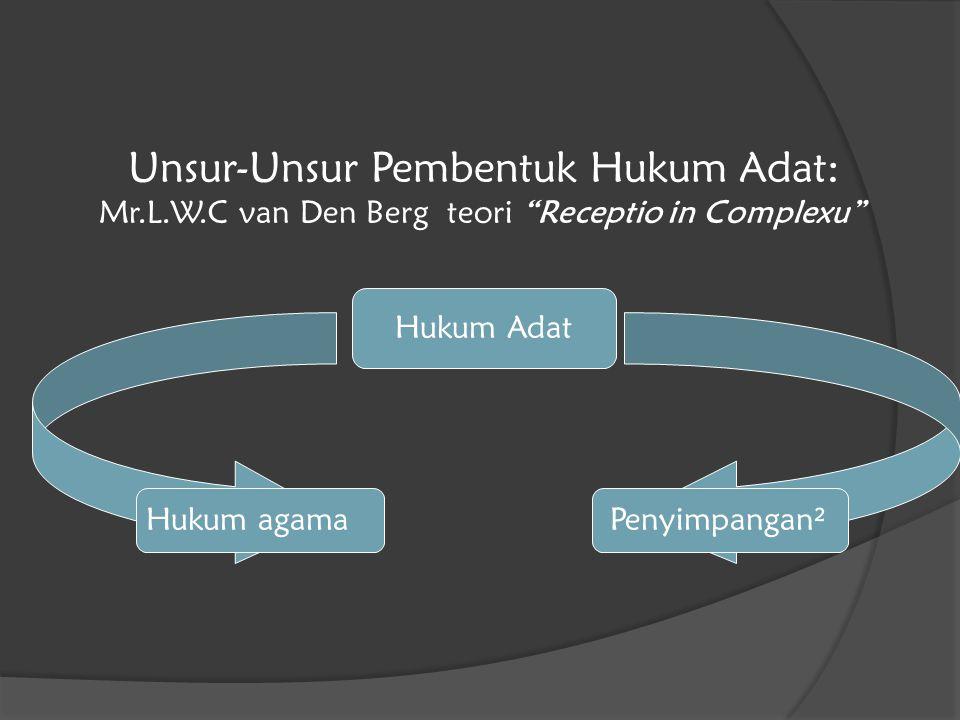 """Unsur-Unsur Pembentuk Hukum Adat: Mr.L.W.C van Den Berg teori """"Receptio in Complexu"""" Hukum Adat Hukum agama Penyimpangan²"""
