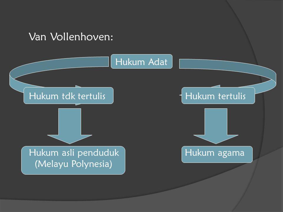 Van Vollenhoven: Hukum Adat Hukum tdk tertulis Hukum tertulis Hukum asli penduduk Hukum agama (Melayu Polynesia)