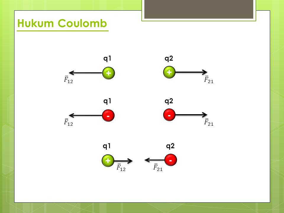 Hukum Coulomb q1 + q2 q1 - q2 + - q1 + - q2