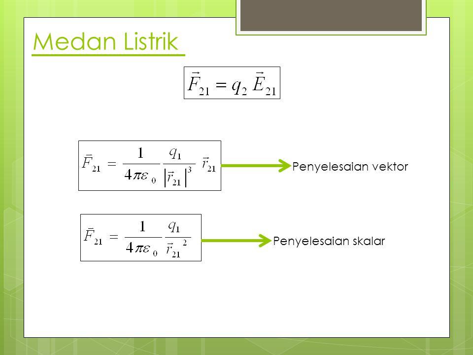 Medan Listrik Penyelesaian vektor Penyelesaian skalar