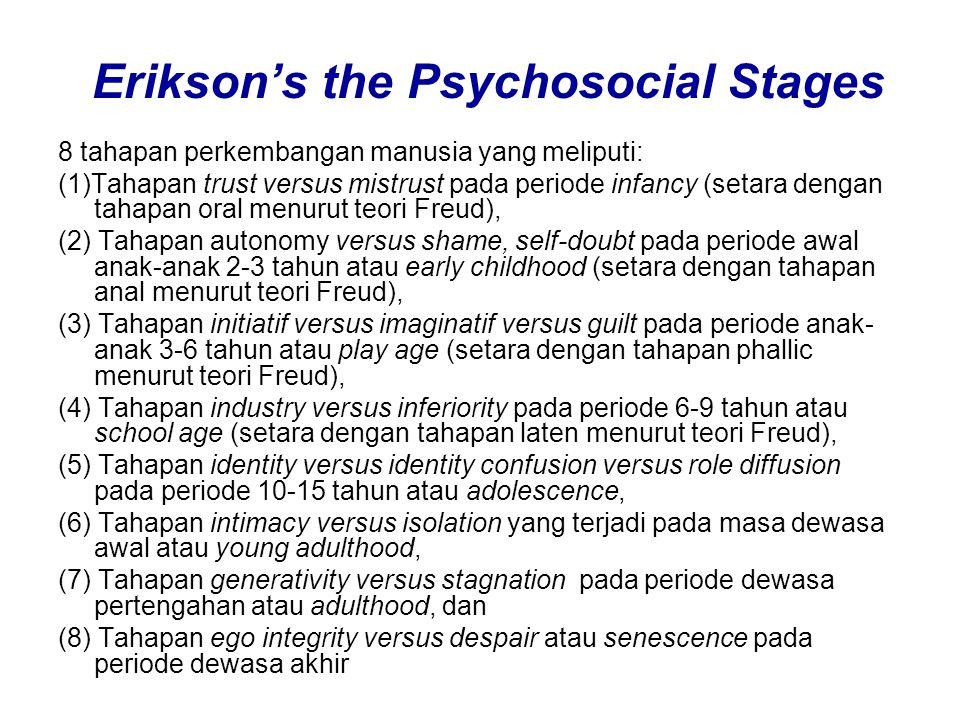 Erikson's the Psychosocial Stages 8 tahapan perkembangan manusia yang meliputi: (1)Tahapan trust versus mistrust pada periode infancy (setara dengan t