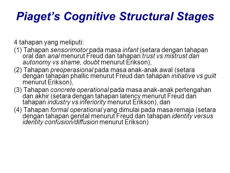 Piaget's Cognitive Structural Stages 4 tahapan yang meliputi: (1) Tahapan sensorimotor pada masa infant (setara dengan tahapan oral dan anal menurut F
