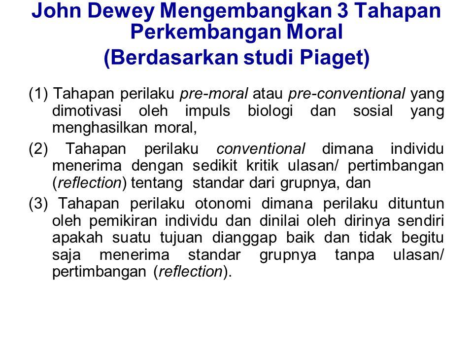 John Dewey Mengembangkan 3 Tahapan Perkembangan Moral (Berdasarkan studi Piaget) (1) Tahapan perilaku pre-moral atau pre-conventional yang dimotivasi