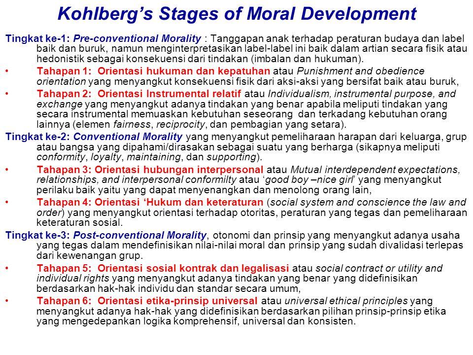 Kohlberg's Stages of Moral Development Tingkat ke-1: Pre-conventional Morality : Tanggapan anak terhadap peraturan budaya dan label baik dan buruk, na