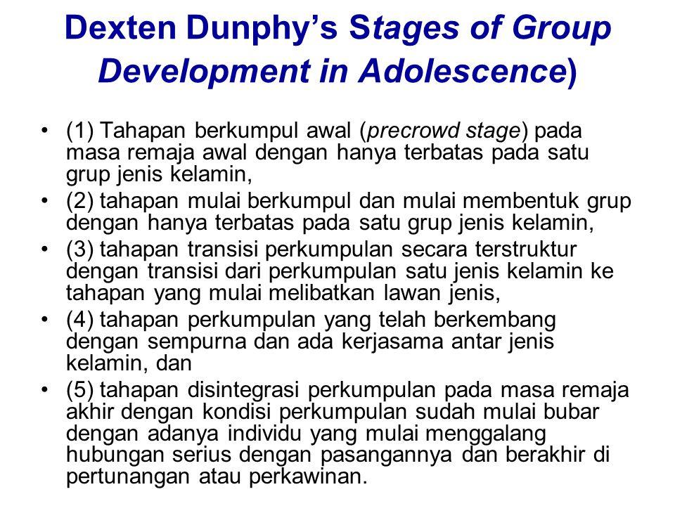 Dexten Dunphy's Stages of Group Development in Adolescence) (1) Tahapan berkumpul awal (precrowd stage) pada masa remaja awal dengan hanya terbatas pa
