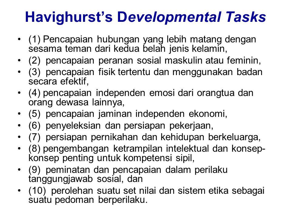 Havighurst's Developmental Tasks (1) Pencapaian hubungan yang lebih matang dengan sesama teman dari kedua belah jenis kelamin, (2) pencapaian peranan