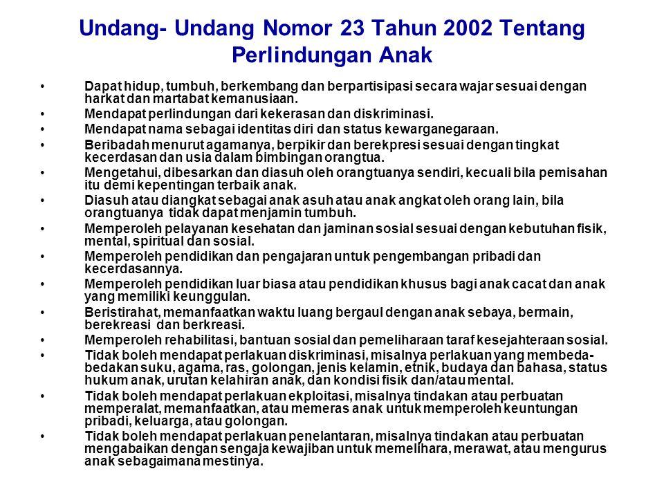 Undang- Undang Nomor 23 Tahun 2002 Tentang Perlindungan Anak Dapat hidup, tumbuh, berkembang dan berpartisipasi secara wajar sesuai dengan harkat dan
