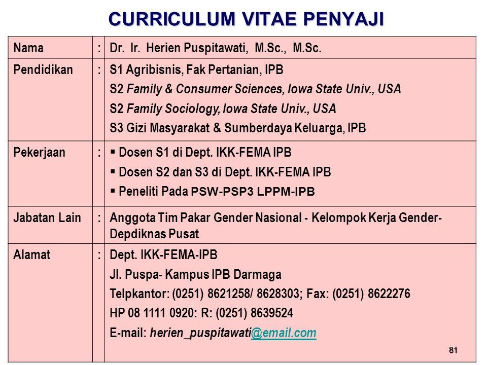 CURRICULUM VITAE PENYAJI Nama:Dr. Ir. Herien Puspitawati, M.Sc., M.Sc. Pendidikan:S1 Agribisnis, Fak Pertanian, IPB S2 Family & Consumer Sciences, Iow