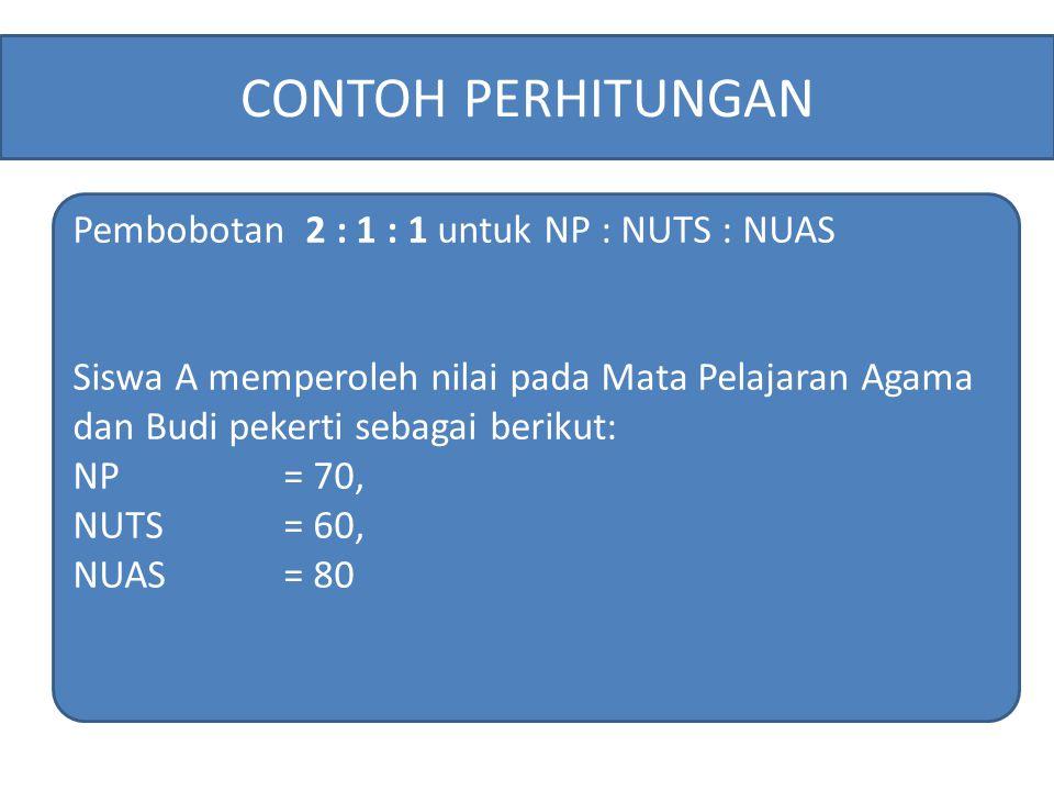 Pembobotan 2 : 1 : 1 untuk NP : NUTS : NUAS Siswa A memperoleh nilai pada Mata Pelajaran Agama dan Budi pekerti sebagai berikut: NP= 70, NUTS= 60, NUA