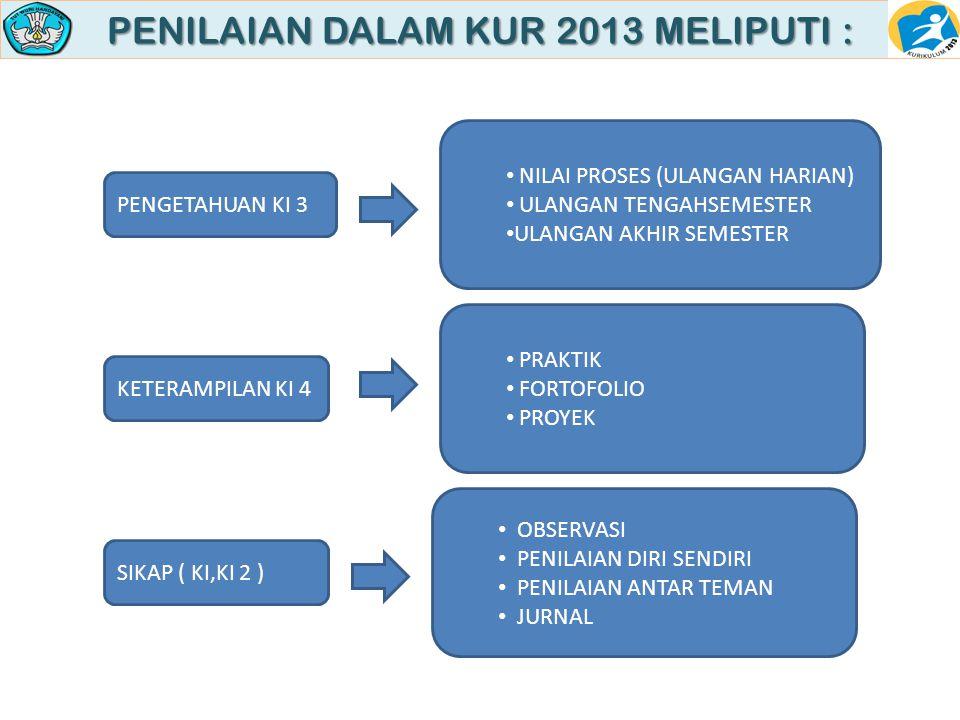 PENILAIAN DALAM KUR 2013 MELIPUTI : PENGETAHUAN KI 3 NILAI PROSES (ULANGAN HARIAN) ULANGAN TENGAHSEMESTER ULANGAN AKHIR SEMESTER KETERAMPILAN KI 4 SIK