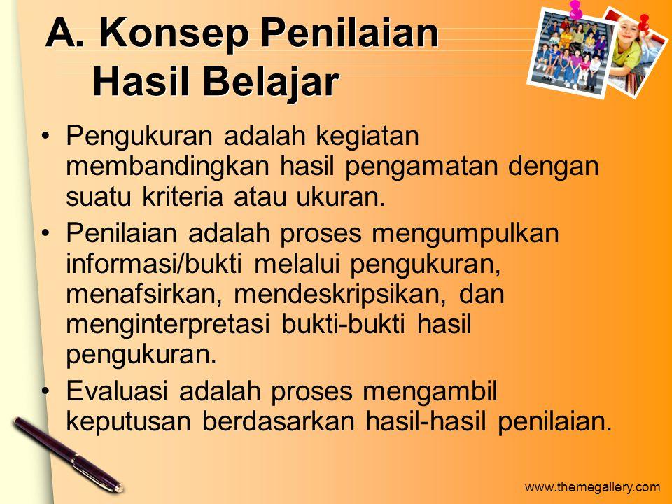 www.themegallery.com Cakupan Penilaian Dalam Kurikulum 2013 KI-1: kompetensi inti sikap spiritual.