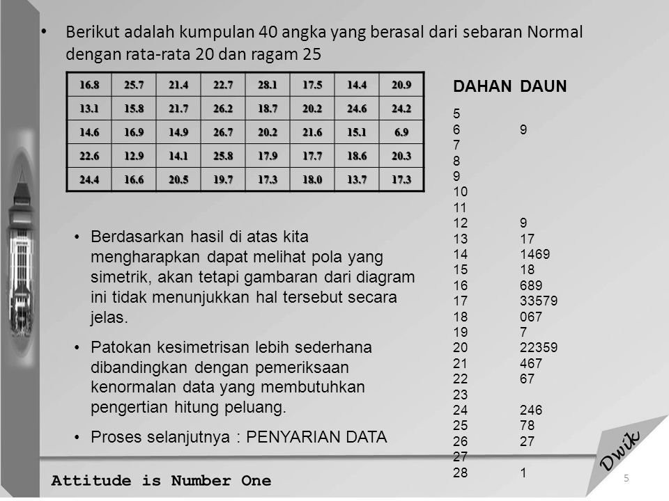 16 PEMERIKSAAN ASUMSI SEBARAN DATA Pola sebaran teoritis untuk data (Binom, Normal, Eksponensial, Poisson) memegang peranan penting dalam analisis data terutama menyangkut tahap pendugaan parameter, pengujian hipotesis dan penetapan taraf kepercayaan atau taraf nyata atas kesimpulan yang akan diambil.