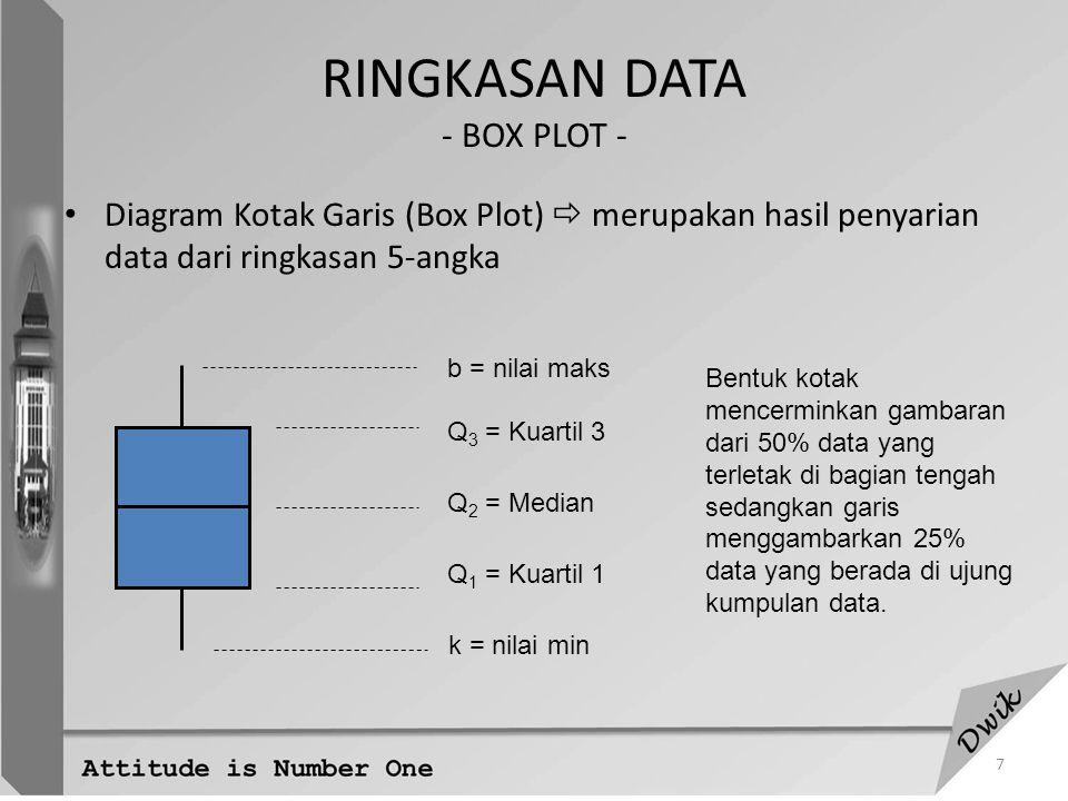 18 PEMERIKSAAN DENGAN DIAGRAM KOTAK GARIS YANG DIPERLUAS Pemeriksaan kesesuaian pola sebaran data pada umumnya kita lakukan terhadap data yang telah diurutkan menurut besarnya Ringkasan 5 angka dapat diperluas lagi menjadi ringkasan 7 angka (dengan menambahkan dua angka perdelapan ).