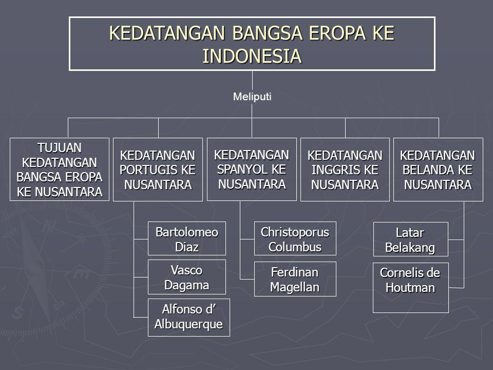 Mengapa perlu mempelajari bab ini ? Dengan mempelajari bab ini kita dapat mengetahui apa tujuan bangsa-bangsa Eropa datang ke Indonesia!