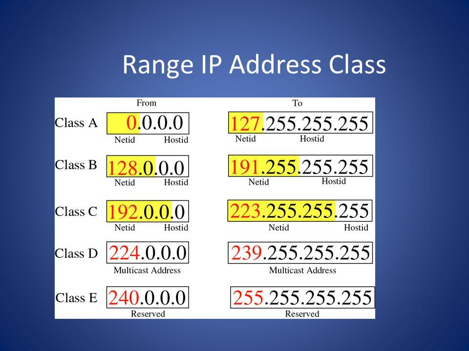 Range IP Address Class