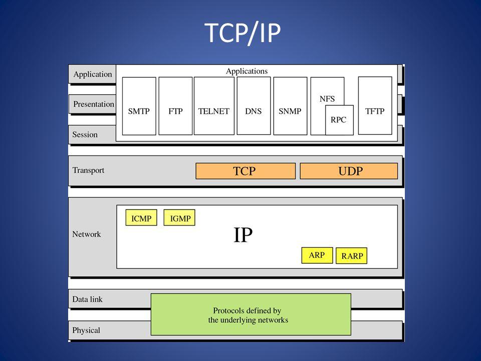 TCP (Transmission Control Protocol) Menspesifikasikan dua protocol suite: UDP (User Data Gram Protocol) dan TCP( Transmission Control Protocol) Berada diantara application layer dan network layer yaitu transport layer yang bertanggung jawab untuk mengatur mekanisme koneksi Sebagai perantara antara aplikasi program dan operasi network TCP disebut sebagai connection-oriented, reliable transport protocol.