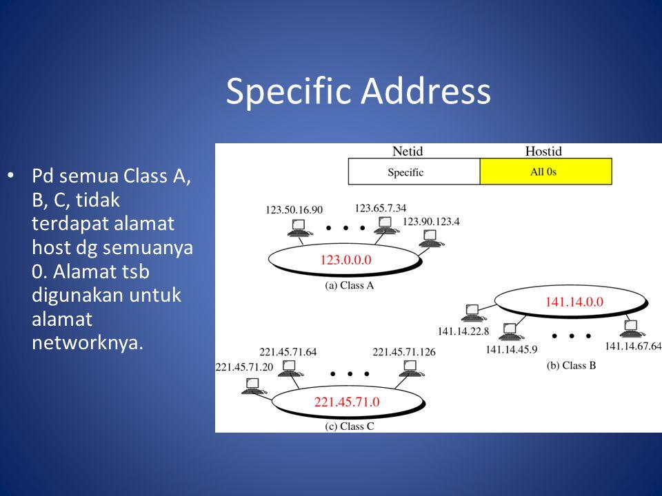 Specific Address Pd semua Class A, B, C, tidak terdapat alamat host dg semuanya 0.