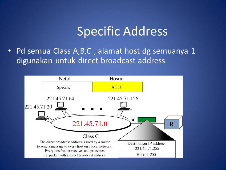 Specific Address Pd semua Class A,B,C, alamat host dg semuanya 1 digunakan untuk direct broadcast address