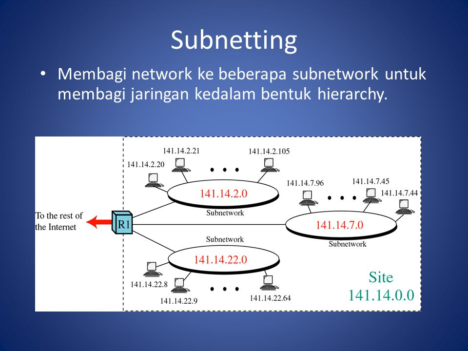 Subnetting Membagi network ke beberapa subnetwork untuk membagi jaringan kedalam bentuk hierarchy.