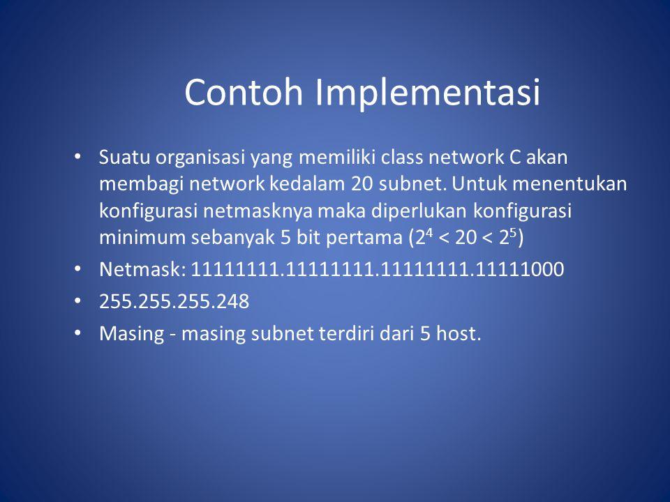 Contoh Implementasi Suatu organisasi yang memiliki class network C akan membagi network kedalam 20 subnet.