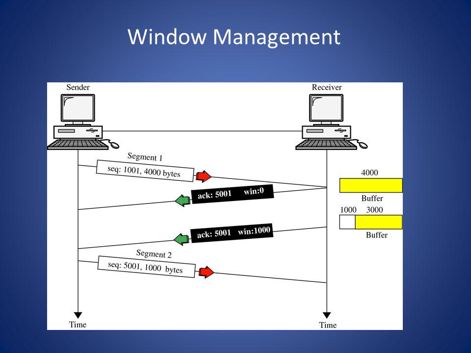 IP Fragmentation Offset