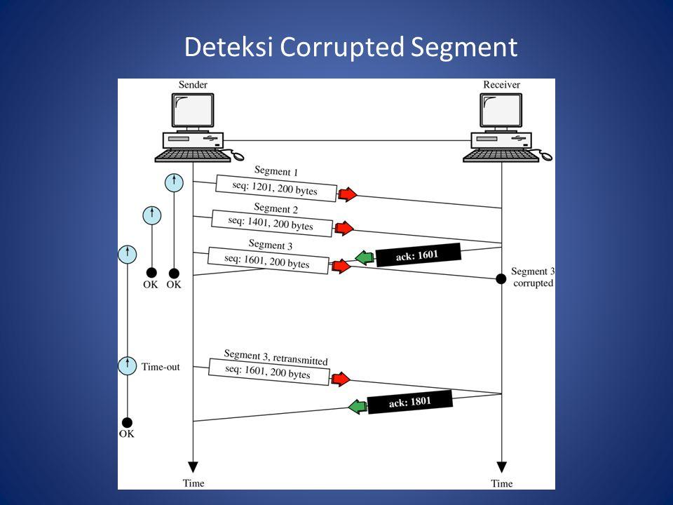 Deteksi Corrupted Segment