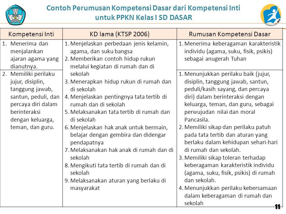 Contoh Perumusan Kompetensi Dasar dari Kompetensi Inti untuk PPKN Kelas I SD DASAR Kompetensi IntiKD lama (KTSP 2006)Rumusan Kompetensi Dasar 1.Meneri