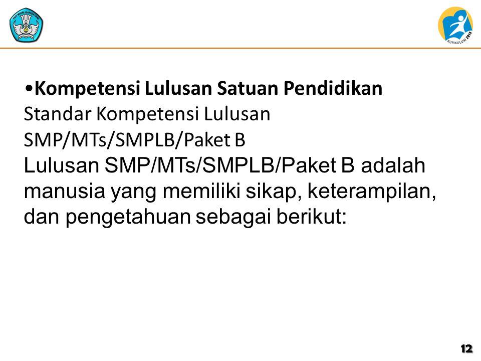 12 Kompetensi Lulusan Satuan Pendidikan Standar Kompetensi Lulusan SMP/MTs/SMPLB/Paket B Lulusan SMP/MTs/SMPLB/Paket B adalah manusia yang memiliki si
