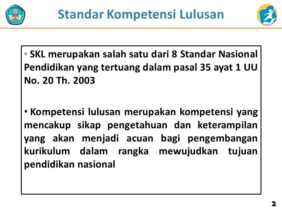 SKL merupakan salah satu dari 8 Standar Nasional Pendidikan yang tertuang dalam pasal 35 ayat 1 UU No. 20 Th. 2003 Kompetensi lulusan merupakan kompet