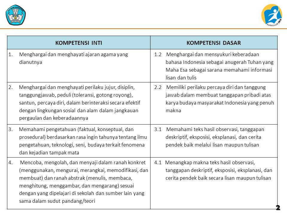 KOMPETENSI INTIKOMPETENSI DASAR 1.Menghargai dan menghayati ajaran agama yang dianutnya 1.2 Menghargai dan mensyukuri keberadaan bahasa Indonesia seba
