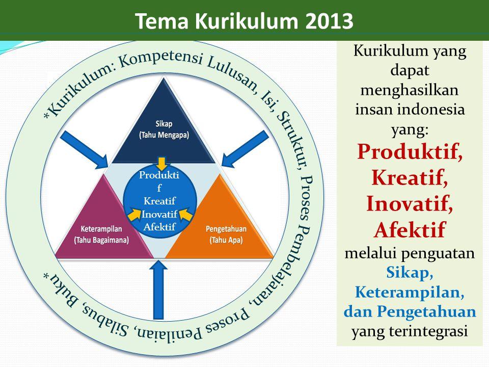 BEBERAPA PRINSIP UTAMA KUR-2013 1.SKL diturunkan dari kebutuhan. 2.Standar Isi (KD) diturunkan dari SKL melalui KI (bebas mata pelajaran). 3.Semua map