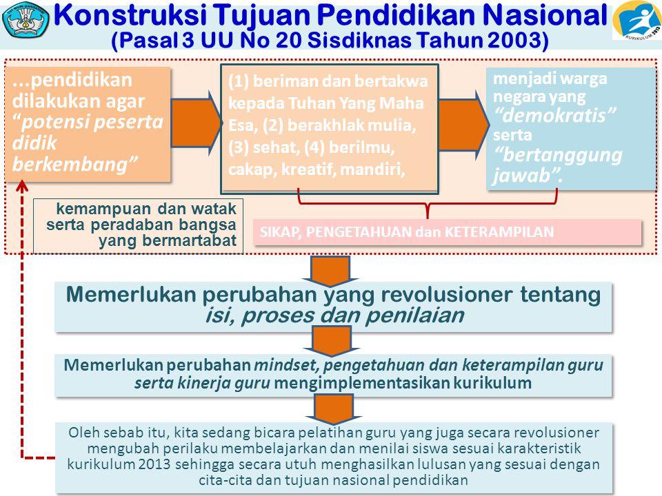 SISTEM PENILAIAN Penilaian dilakukan dengan memadukan tiga aspek pengetahuan (knowledge), kecakapan (skill), dan sikap (attitude).