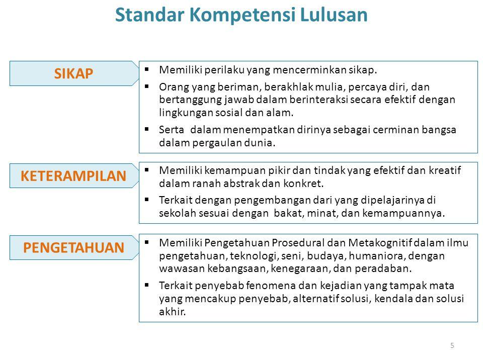 Langkah-langkah Operasional dalam Proses Pembelajaran 2.